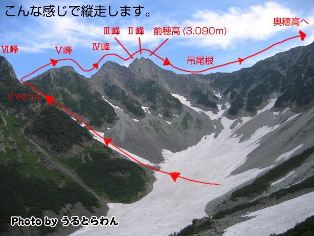 穂高岳バリエーションルートに挑...